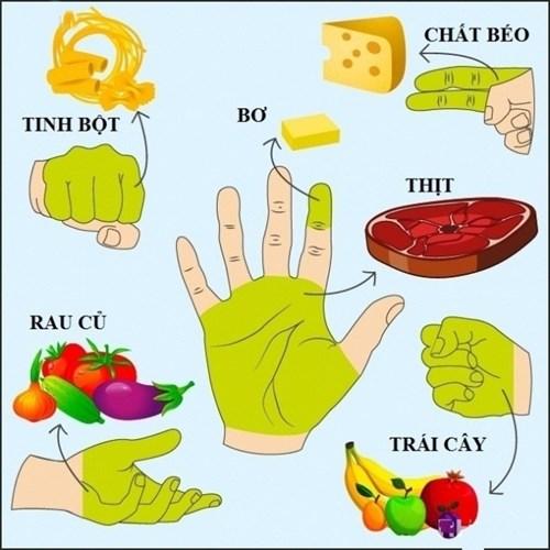 Xem bàn tay để biết cơ thể thiếu nguồn dinh dưỡng nào